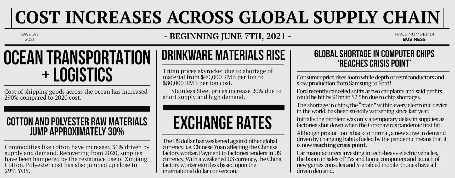 Cost Increases Across Global Supply Chain